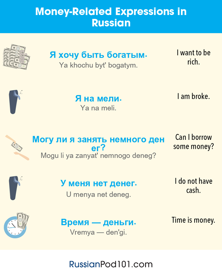 Money-Related Expressions in English and Russian