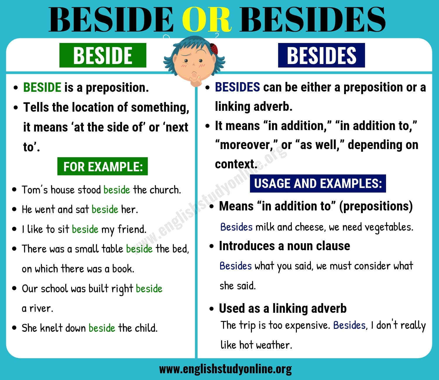 Beside or Besides: What's the Difference? |nfographic
